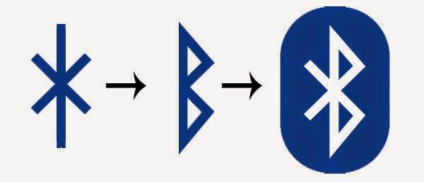 Etimología bluetooth Curiosidades Bluetooth Dynasonic